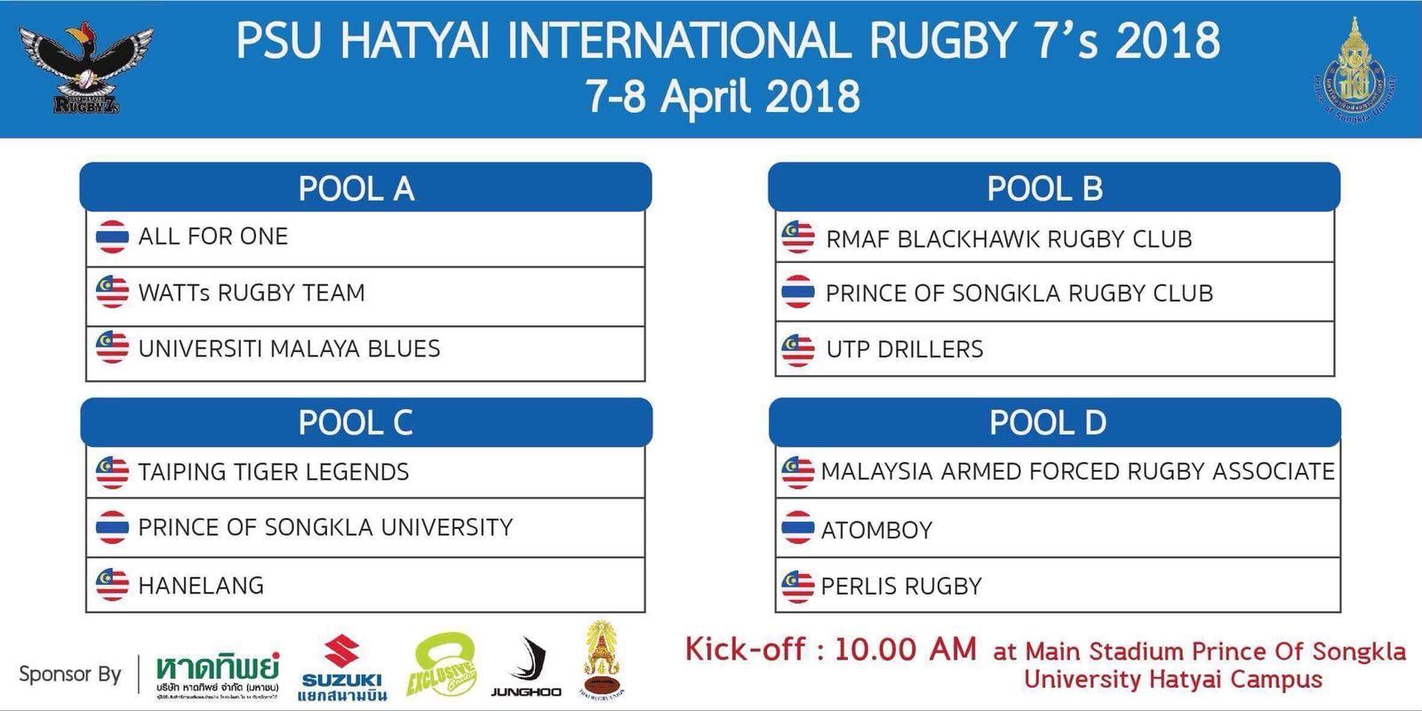 """Kejohanan PSU Hatyai International Rugby 7s 2018 yang turut disertai beberapa pasukan ragbi tanah air dan pasukan kebangsaan Thailand yang membawa nama """"All For One"""". Kredit Foto - Facebook.com/PRAGBINT"""