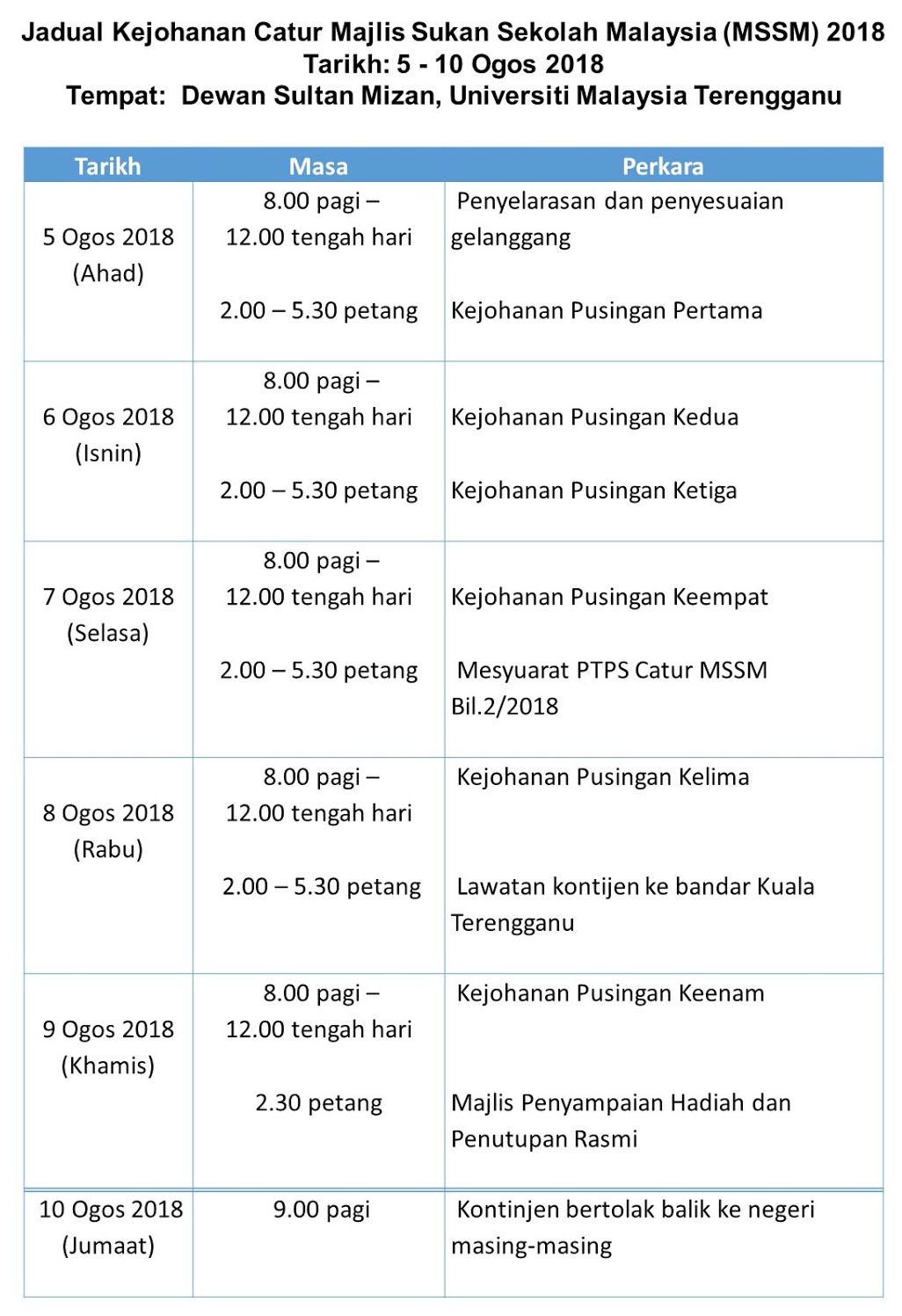 Jadual penuh Kejohananan Catur Majlis Sukan Sekolah Malaysia (MSSM) 2018. Orang ramai dijemput hadir di mana tiada sebarang tiket dikenakan.