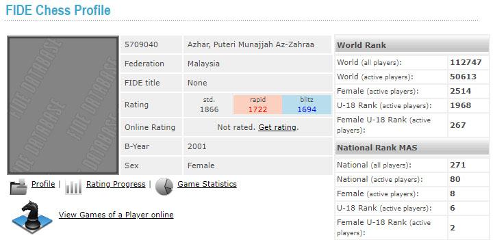 Setiap keputusan terkini pertandingan akan dikemaskini secara terus di dalam talian untuk status kedudukan semasa setiap pencatur di kalangan pencatur seluruh dunia. Kredit - https://ratings.fide.com