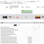 20180916 - Keputusan SUKMA Perak 2018 - Ragbi Lelaki Separuh Akhir - Terengganu vs Wilayah Persekutuan