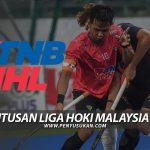 Keputusan Liga Hoki Malaysia 2021
