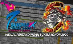 Jadual Terkini Pertandingan SUKMA Johor 2020
