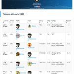 PenyuSukan - PenyuSukandotcom- Keputusan Perlawanan CIMB Liga Super 2020 - Terengganu Football Club TFC